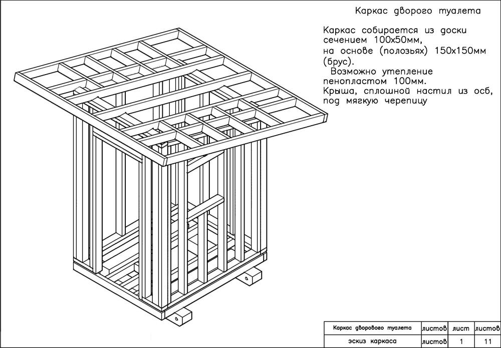 Как построить дачный туалет своими руками чертежи
